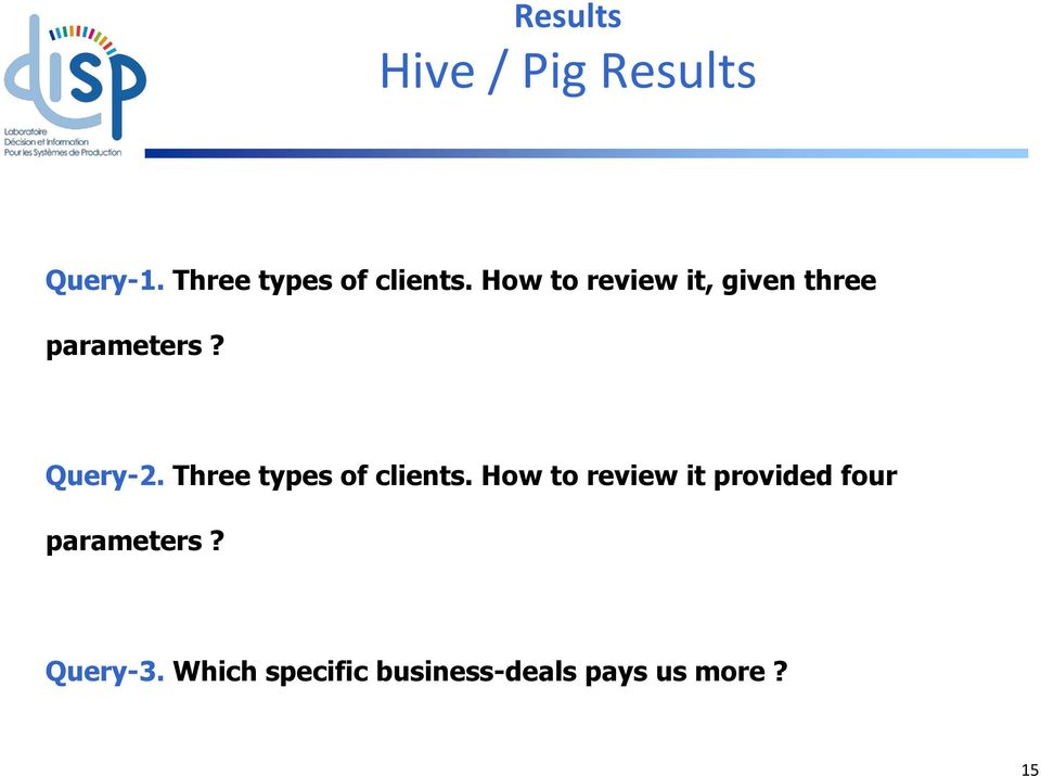 Three types of clients.