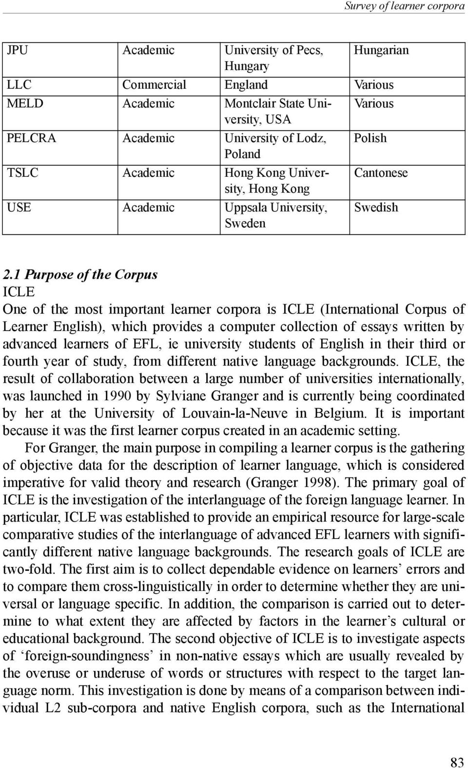 1 Purpose of the Corpus ICLE One of the most important learner corpora is ICLE (International Corpus of Learner English), which provides a computer collection of essays written by advanced learners