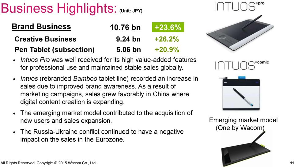 Intuos (rebranded Bamboo tablet line) recorded an increase in sales due to improved brand awareness.