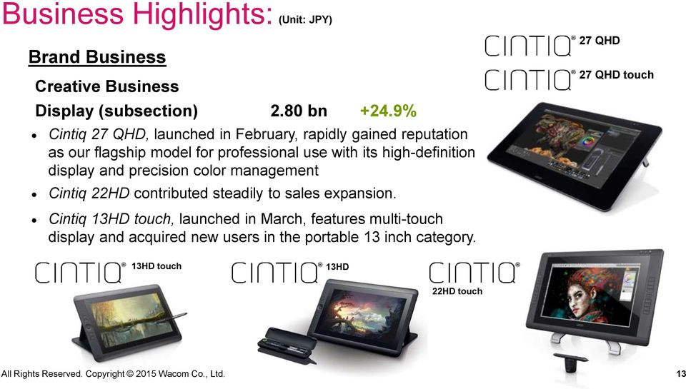 display and precision color management Cintiq 22HD contributed steadily to sales expansion.