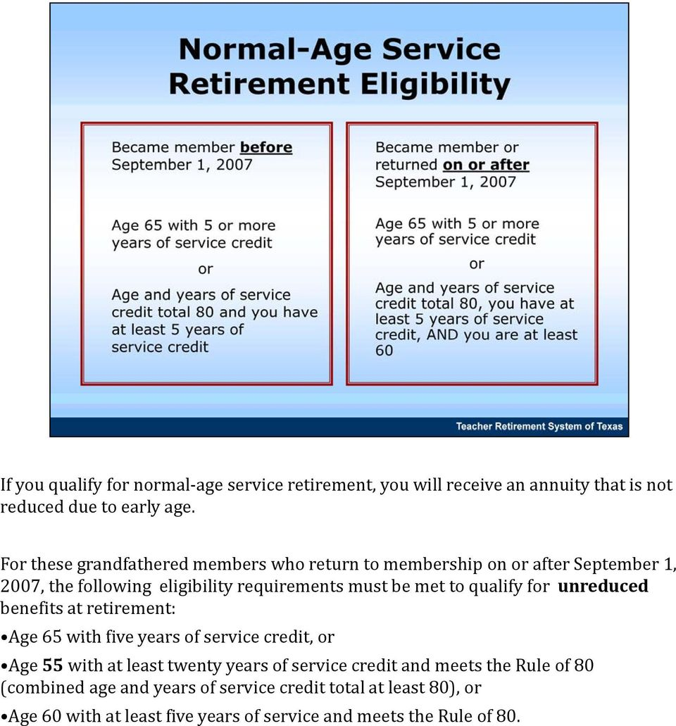 to qualify for unreduced benefits at retirement: Age 65 with five years of service credit, or Age 55 with at least twenty years of service
