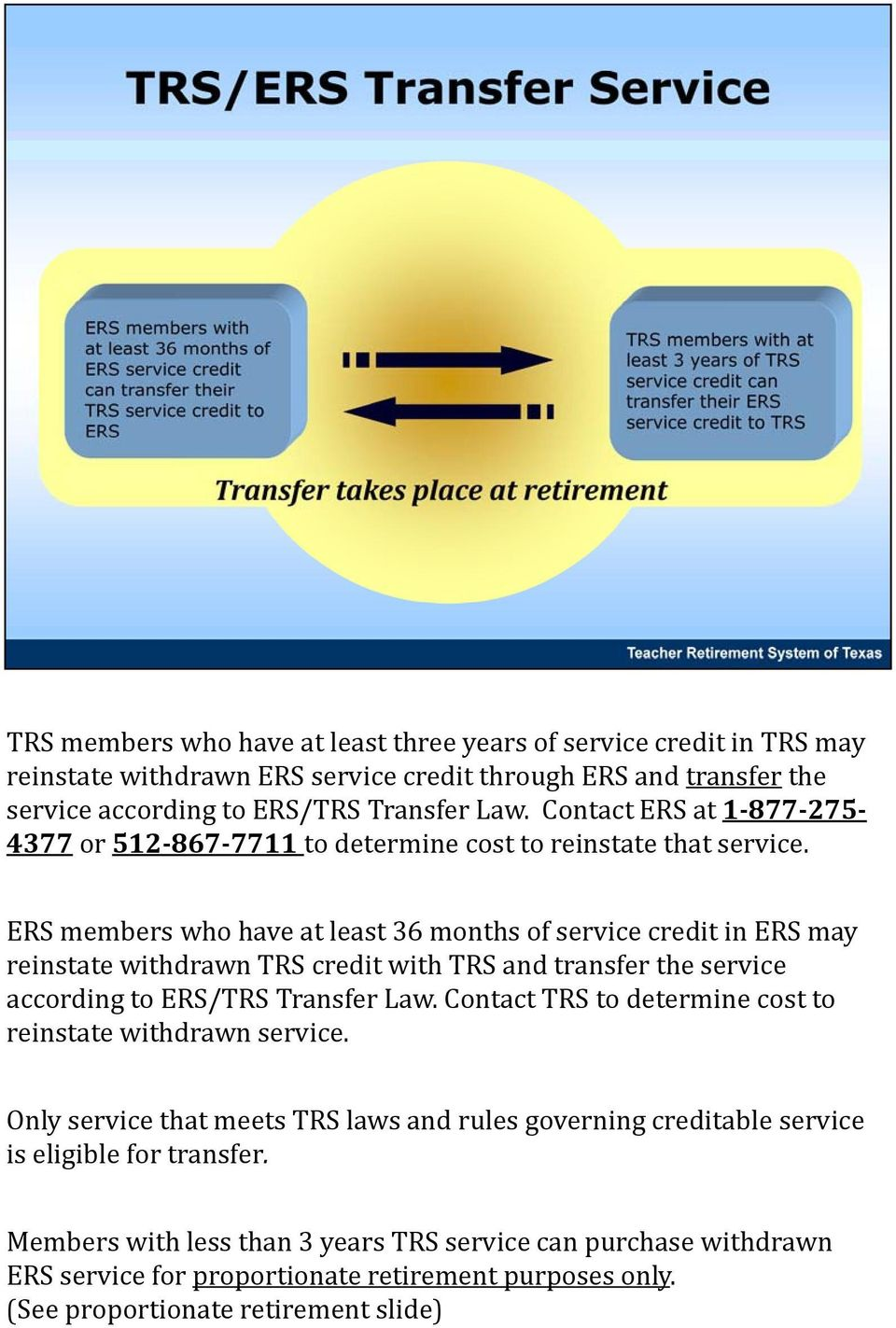ERS members who have at least 36 months of service credit in ERS may reinstate withdrawn TRS credit with TRS and transfer the service according to ERS/TRS Transfer Law.