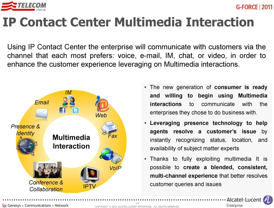 Email IM The new generation of consumer is ready and willing to begin using Multimedia interactions to communicate with the Web enterprises they chose to do business with.