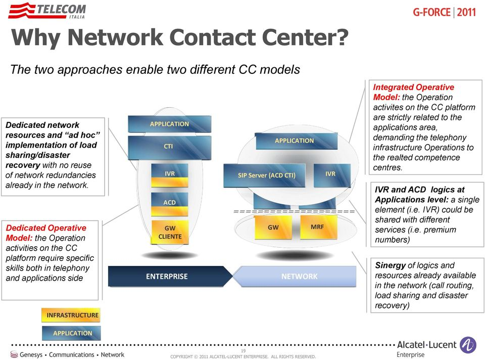 Dedicated Operative Model: the Operation activities on the CC platform require specific skills both in telephony and applications side Integrated Operative Model: the Operation activites on the CC
