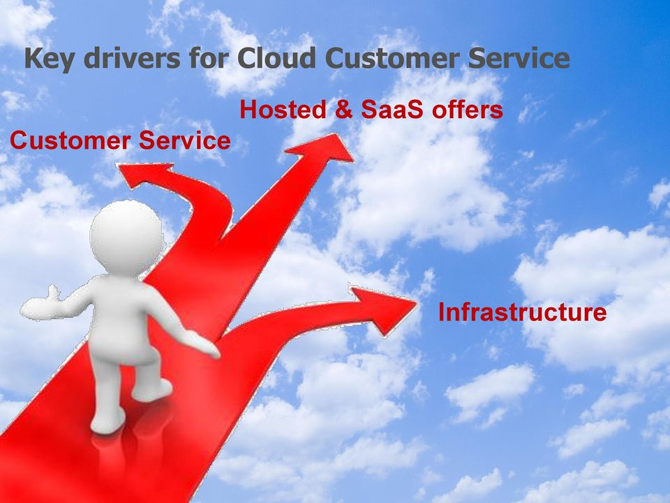 Hosted & SaaS offers