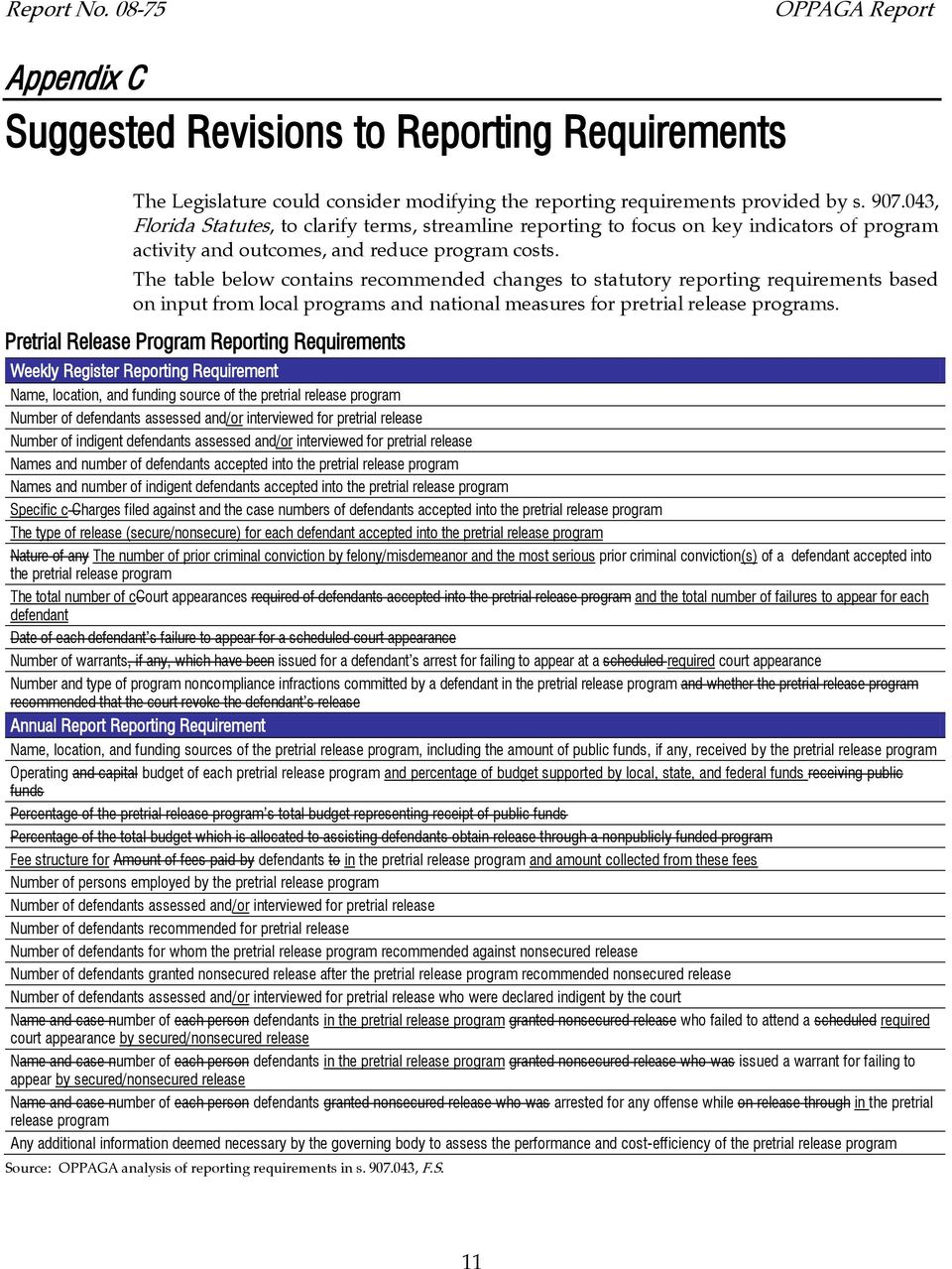 The table below contains recommended changes to statutory reporting requirements based on input from local programs and national measures for pretrial release programs.