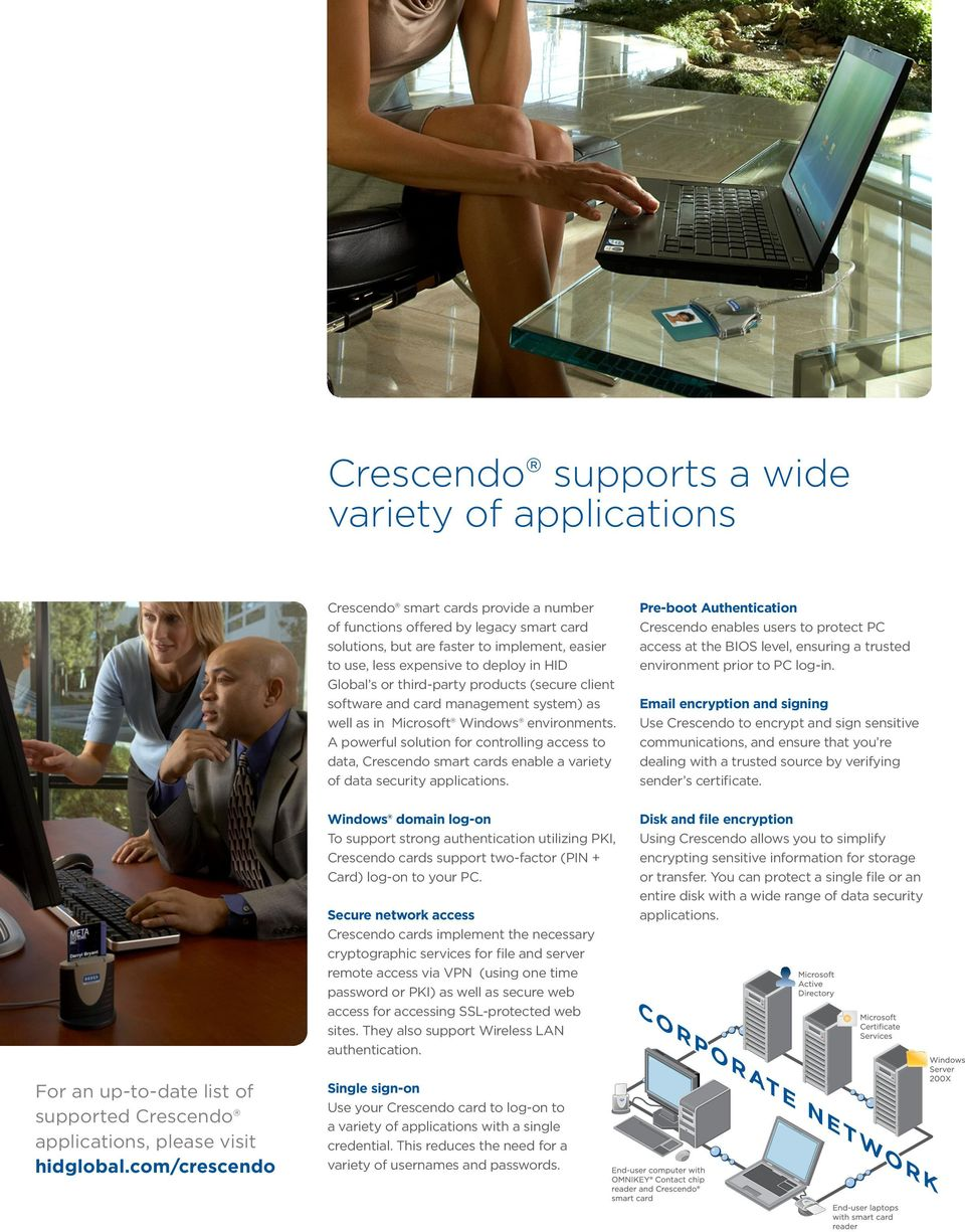 A powerful solution for controlling access to data, Crescendo smart cards enable a variety of data security applications.