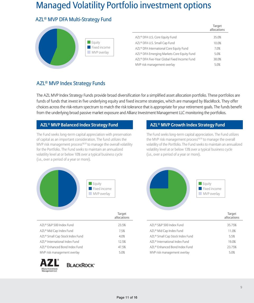0% AZL MVP Index Strategy Funds The AZL MVP Index Strategy Funds provide broad diversification for a simplified asset allocation portfolio.