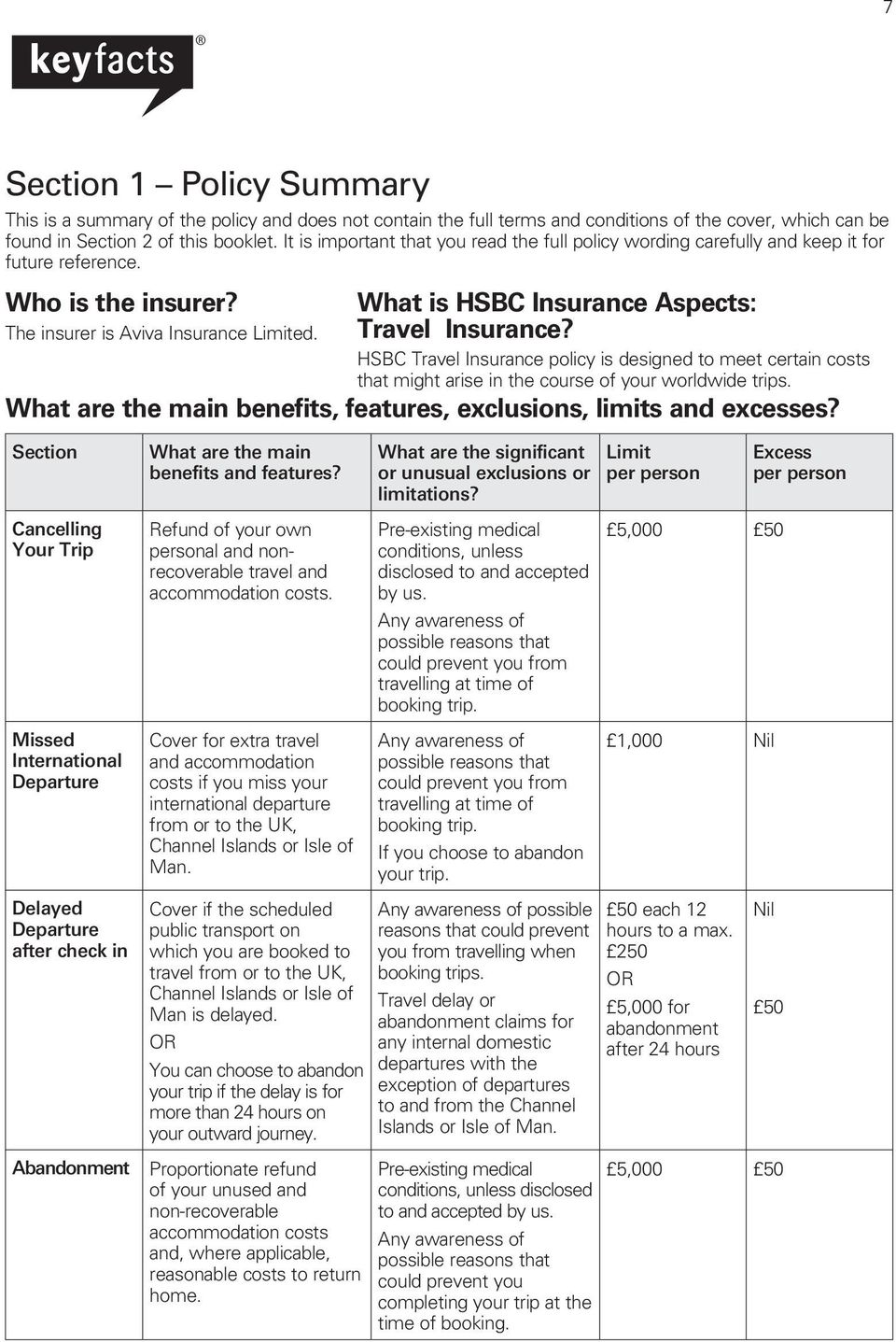 Insurance Policy: Hsbc Travel Insurance Policy