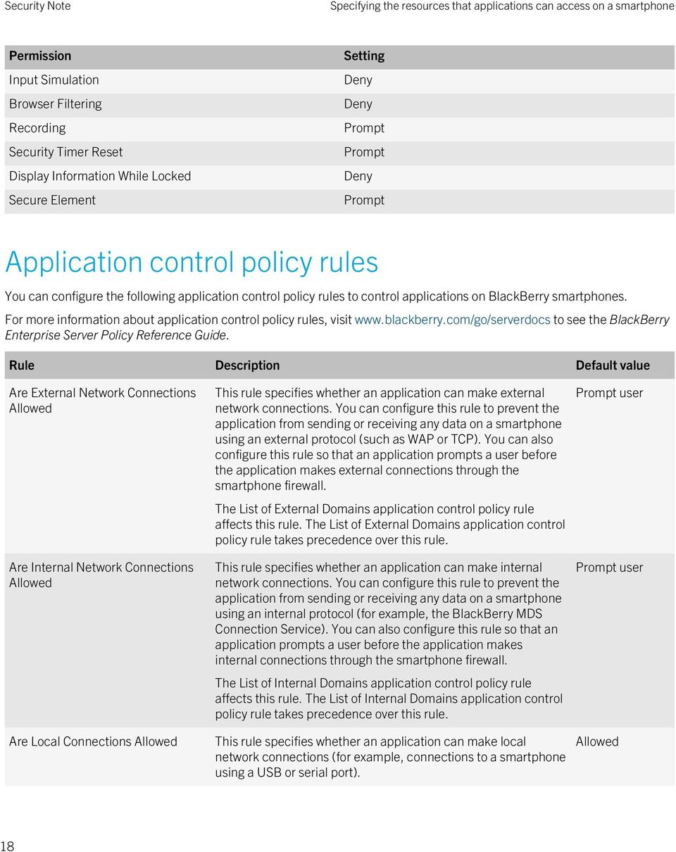 For more information about application control policy rules, visit www.blackberry.com/go/serverdocs to see the BlackBerry Enterprise Server Policy Reference Guide.