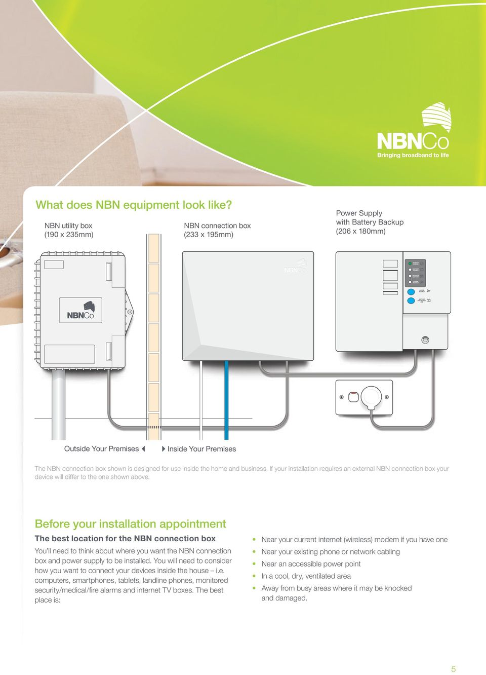 USE Outside Your Premises Inside Your Premises The NBN connection box shown is designed for use inside the home and business.