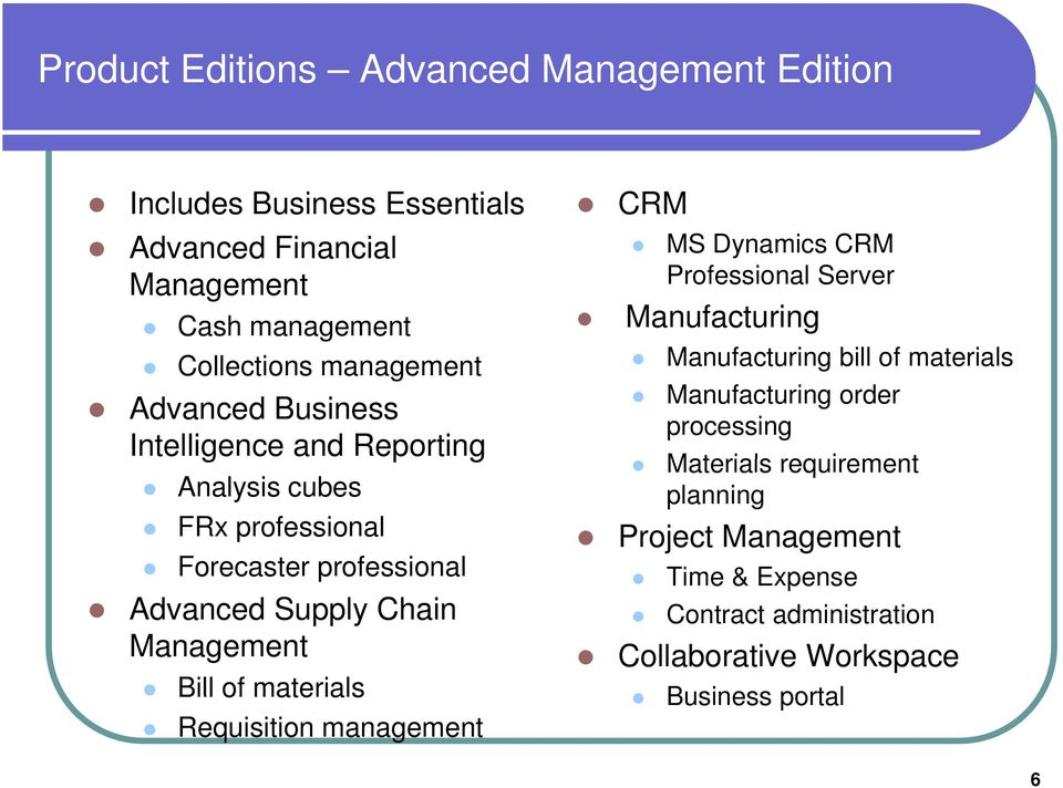Management Bill of materials Requisition management MS Dynamics CRM Professional Server Manufacturing Manufacturing bill of materials