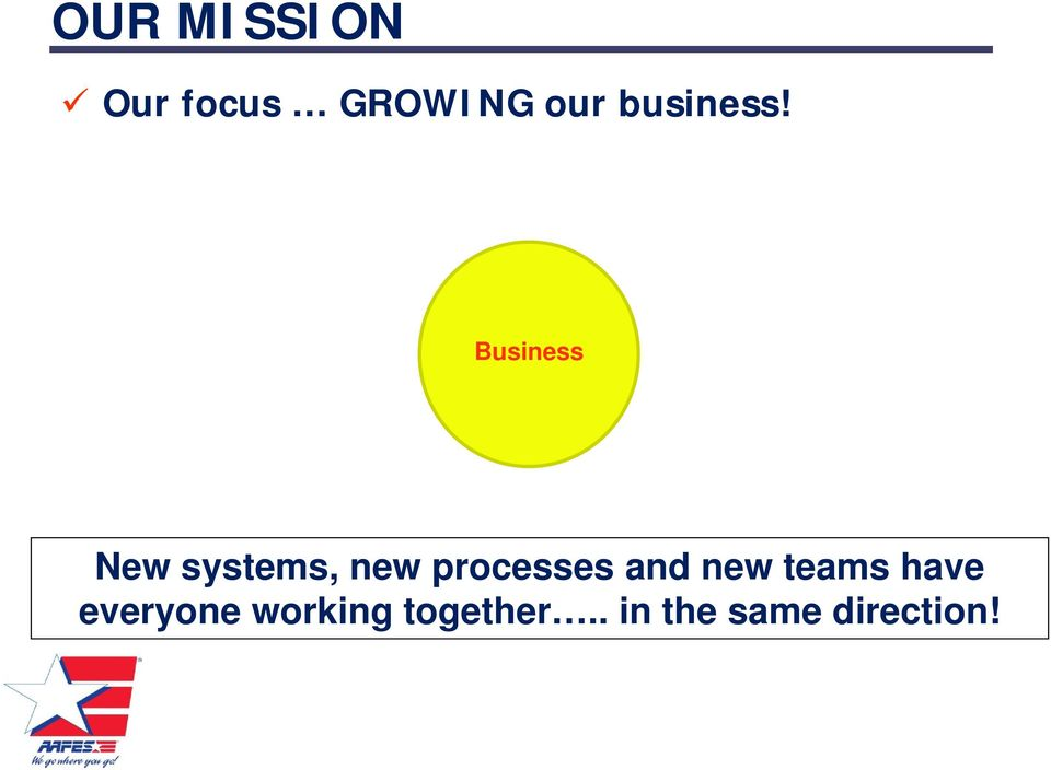 Business New systems, new processes