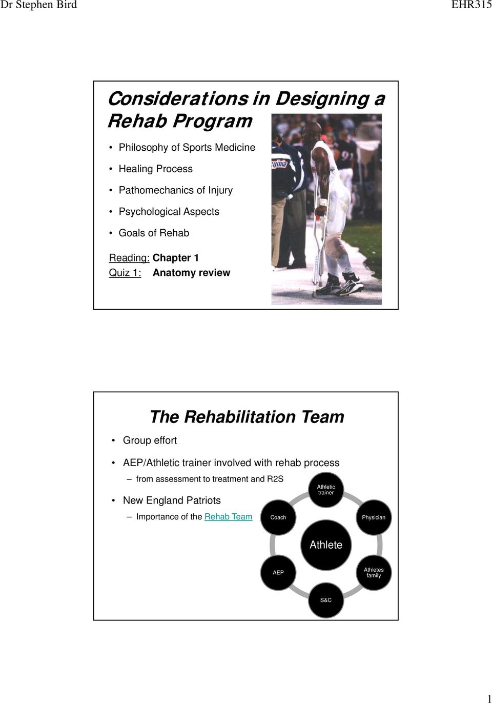 Rehabilitation Team AEP/Athletic trainer involved with rehab process from assessment to treatment and R2S