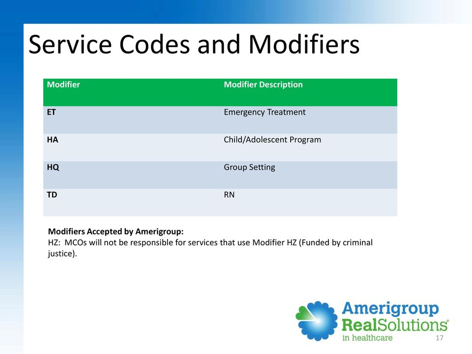 TD RN Modifiers Accepted by Amerigroup: HZ: MCOs will not be