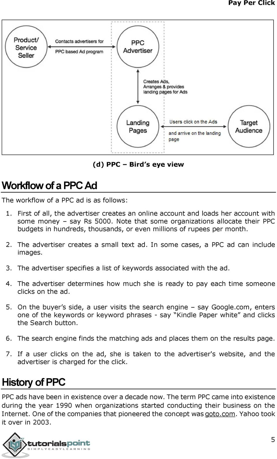 In some cases, a PPC ad can include images. 3. The advertiser specifies a list of keywords associated with the ad. 4.
