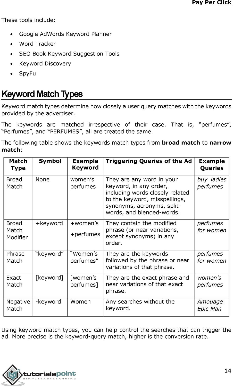 The following table shows the keywords match types from broad match to narrow match: Match Type Symbol Example Keyword Triggering Queries of the Ad Example Queries Broad Match None women s perfumes