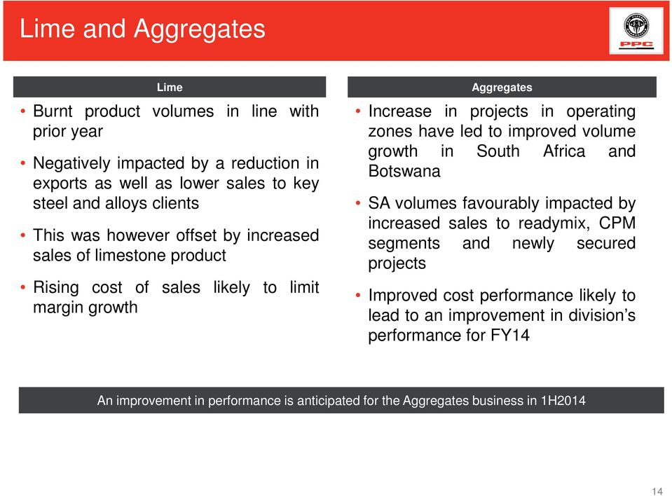 zones have led to improved volume growth in South Africa and Botswana SA volumes favourably impacted by increased sales to readymix, CPM segments and newly secured