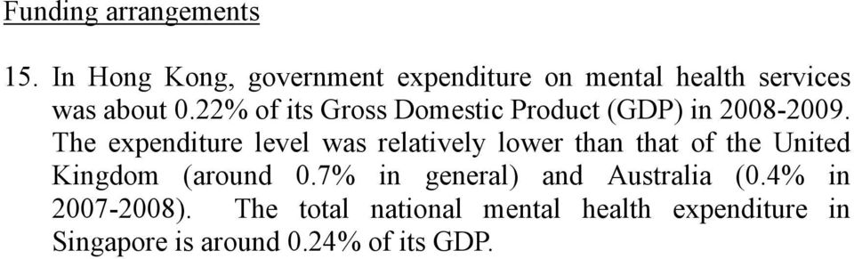 22% of its Gross Domestic Product (GDP) in 2008-2009.