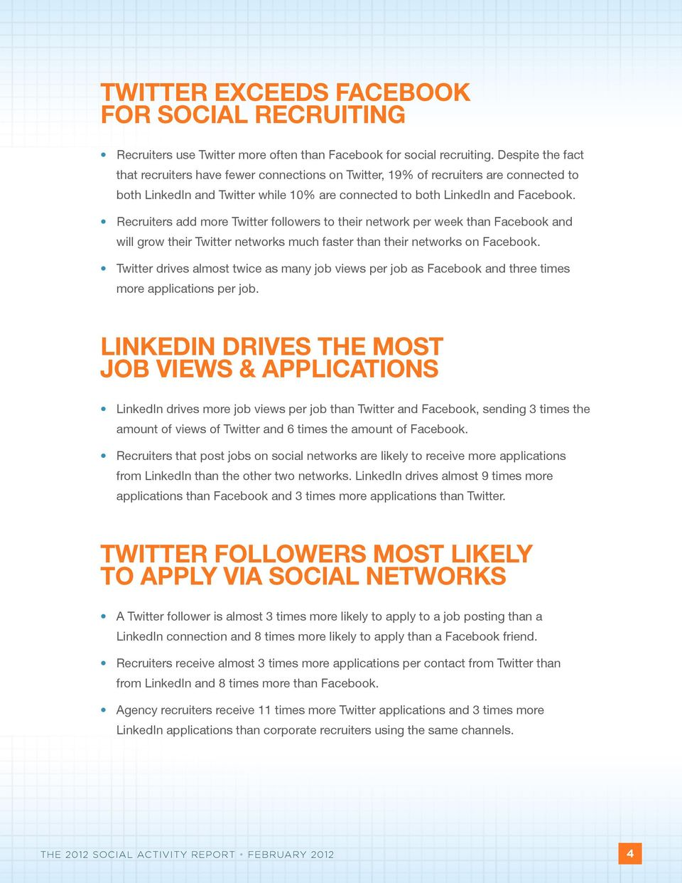 Recruiters add more Twitter followers to their network per week than Facebook and will grow their Twitter networks much faster than their networks on Facebook.