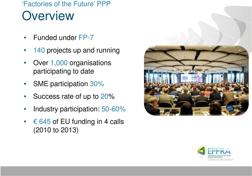 to date SME participation 30% Success rate of up to 20%
