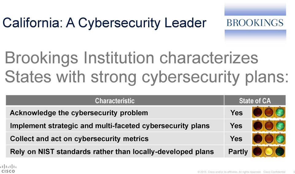 Implement strategic and multi-faceted cybersecurity plans Collect and act on