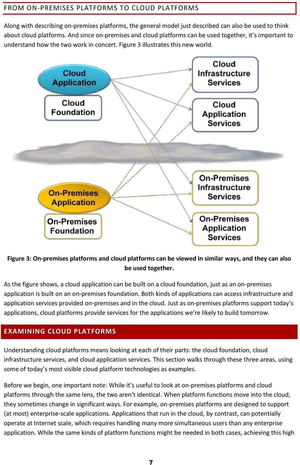 Figure 3: On-premises platforms and cloud platforms can be viewed in similar ways, and they can also be used together.