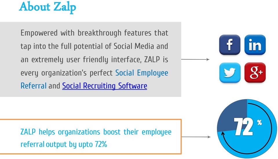 every organization s perfect Social Employee Referral and Social Recruiting