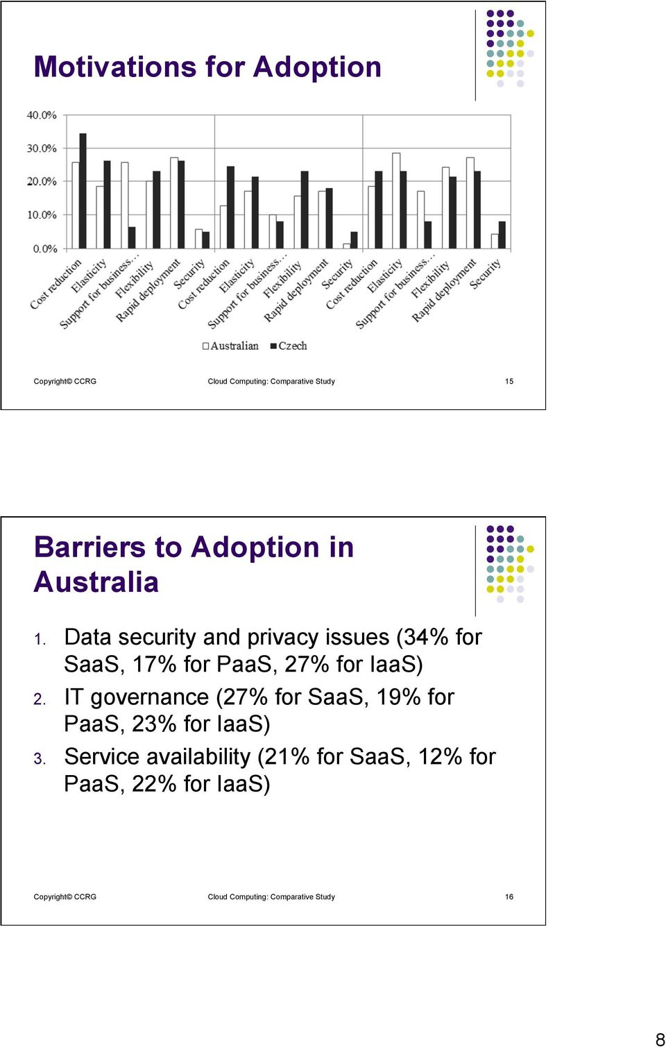 Data security and privacy issues (34% for SaaS, 17% for PaaS, 27% for IaaS) 2.