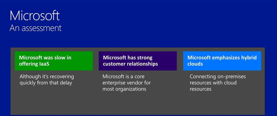 relationships Microsoft is a core enterprise vendor for most