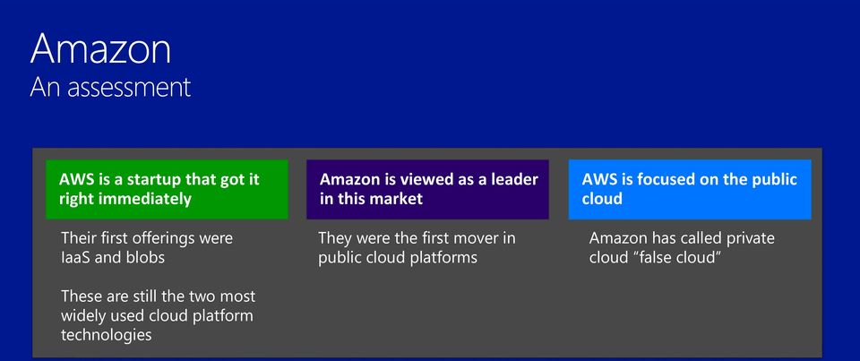 technologies Amazon is viewed as a leader in this market They were the first mover in
