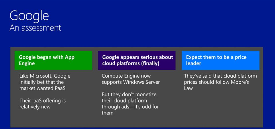 Compute Engine now supports Windows Server But they don t monetize their cloud platform through ads it s