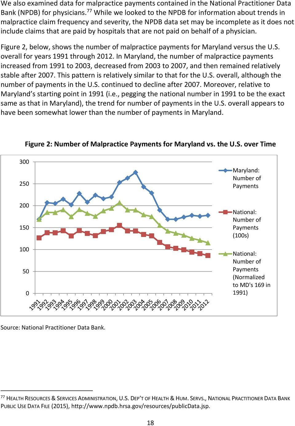 that are not paid on behalf of a physician. Figure 2, below, shows the number of malpractice payments for Maryland versus the U.S. overall for years 1991 through 2012.