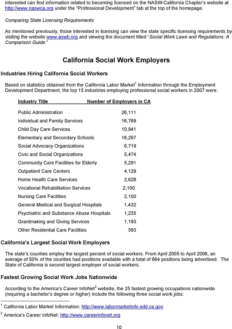 org and viewing the document titled Social Work Laws and Regulations: A Comparison Guide.