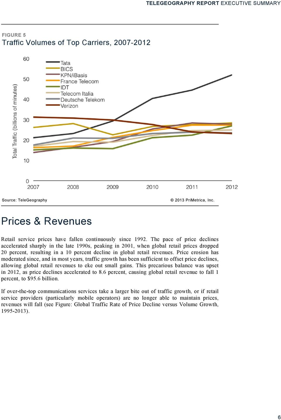 Price erosion has moderated since, and in most years, traffic growth has been sufficient to offset price declines, allowing global retail revenues to eke out small gains.