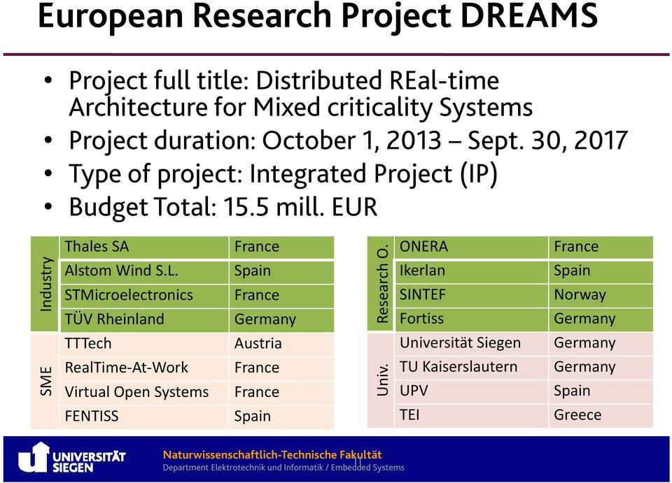 STMicroelectronics TÜV Rheinland TTTech RealTime At Work Virtual Open Systems FENTISS France Spain France Germany Austria France France Spain