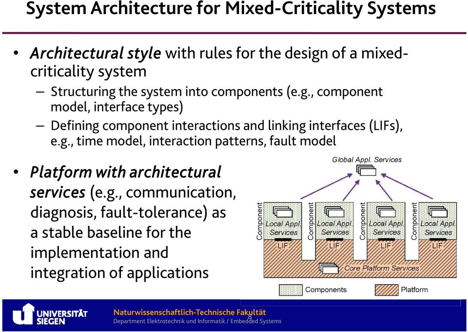 g., time model, interaction patterns, fault model Platform with architectural services (e.g., communication, diagnosis,
