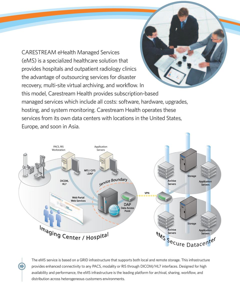 In this model, Carestream Health provides subscription-based managed services which include all costs: software, hardware, upgrades, hosting, and system monitoring.