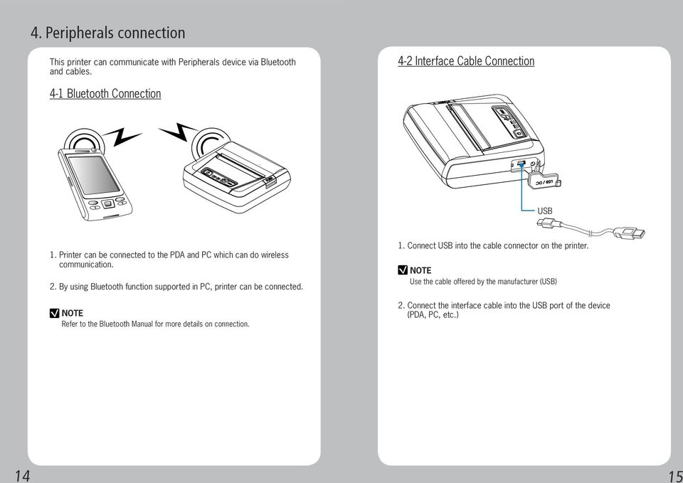 2. By using Bluetooth function supported in PC, printer can be connected. Refer to the Bluetooth Manual for more details on connection. 1.