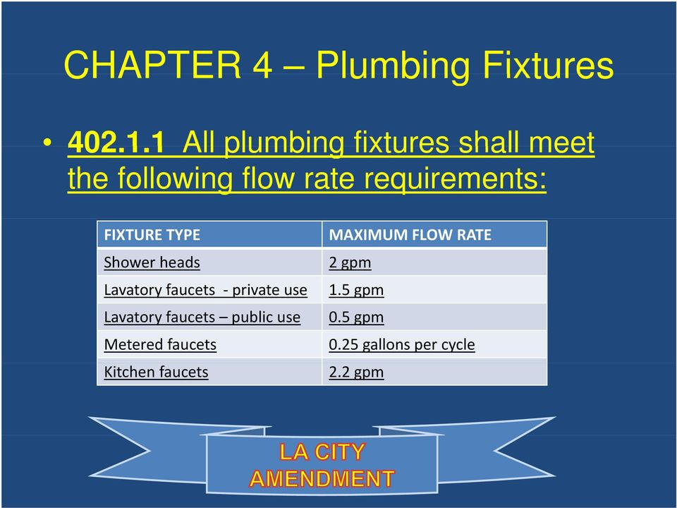 1 All plumbing fixtures shall meet the following flow rate requirements: