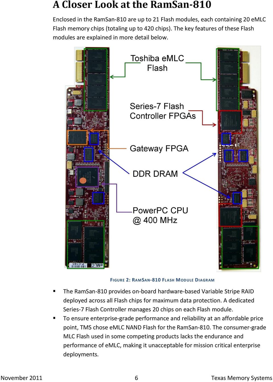 FIGURE 2: RAMSAN-810 FLASH MODULE DIAGRAM The RamSan-810 provides on-board hardware-based Variable Stripe RAID deployed across all Flash chips for maximum data protection.