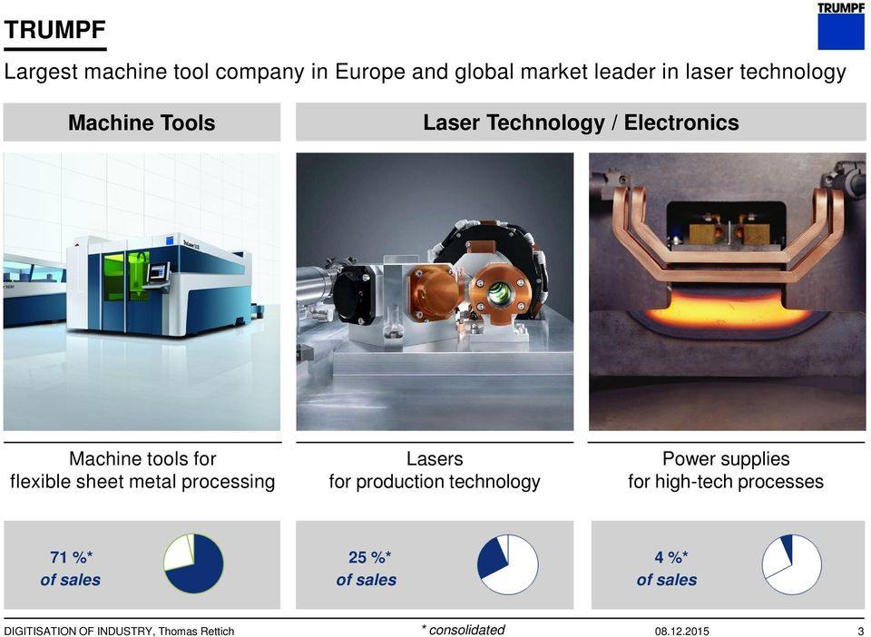 processing Lasers for production technology Power supplies for high-tech processes 71 %* 25