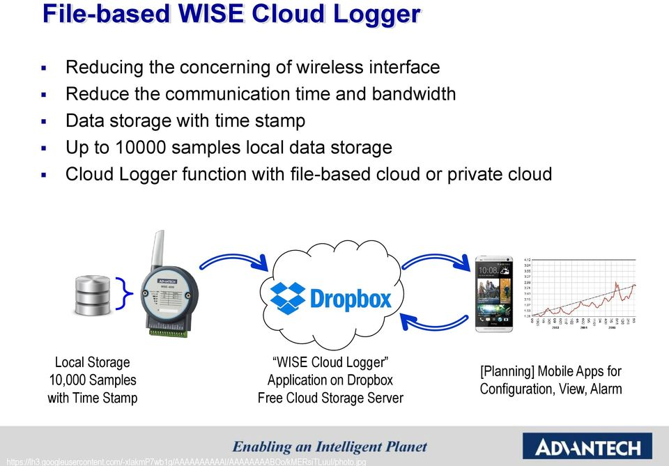 Data storage with time stamp Up to 10000 samples local data storage Cloud Logger function with file-based cloud or private