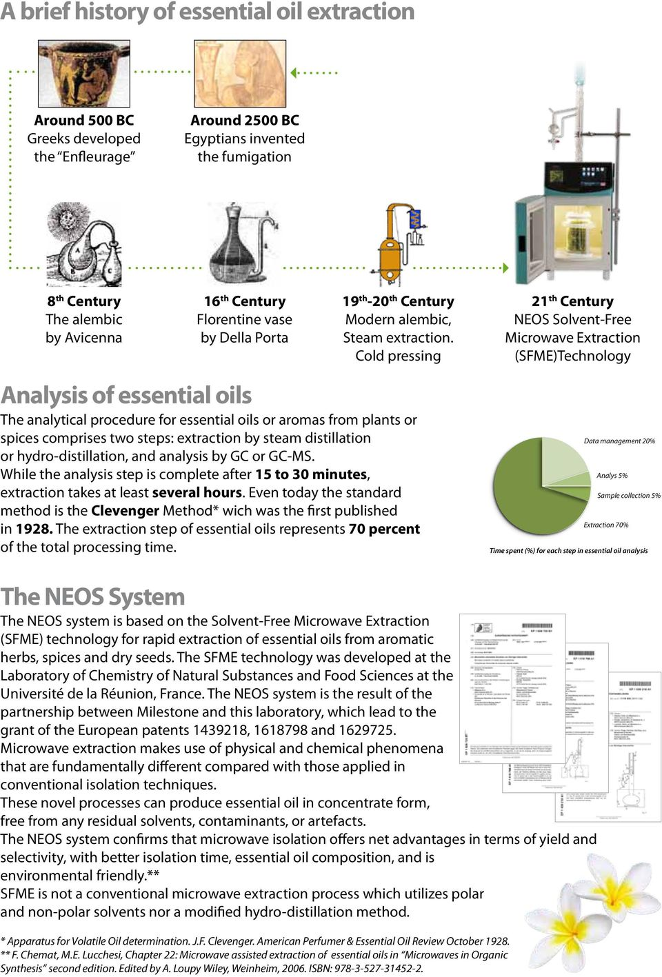Cold pressing Analysis of essential oils The analytical procedure for essential oils or aromas from plants or spices comprises two steps: extraction by steam distillation or hydro-distillation, and