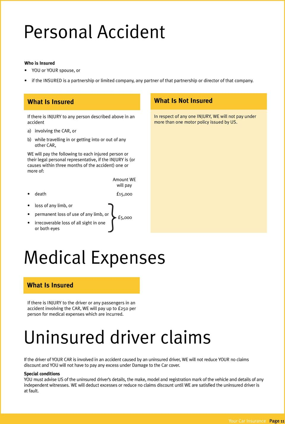 a) involving the CAR, or b) while travelling in or getting into or out of any other CAR, WE will pay the following to each injured person or their legal personal representative, if the INJURY is (or