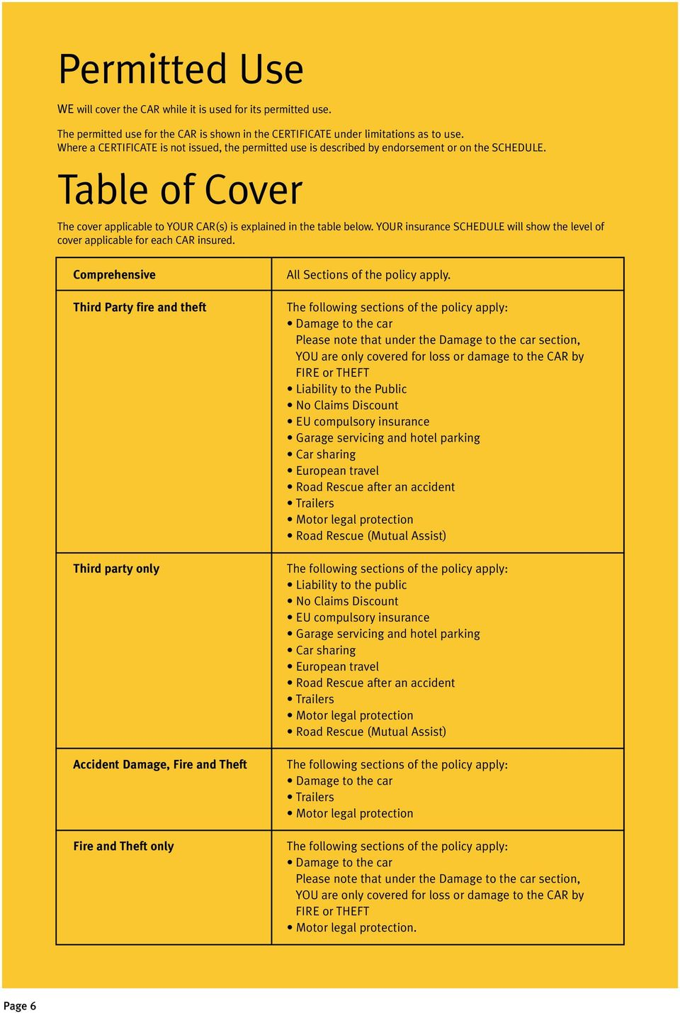 YOUR insurance SCHEDULE will show the level of cover applicable for each CAR insured.