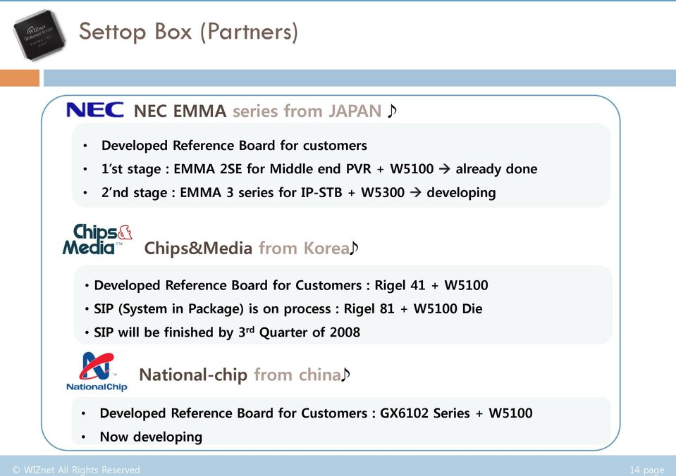 stage : EMMA 3 series for IP-STB + W5300 developing!