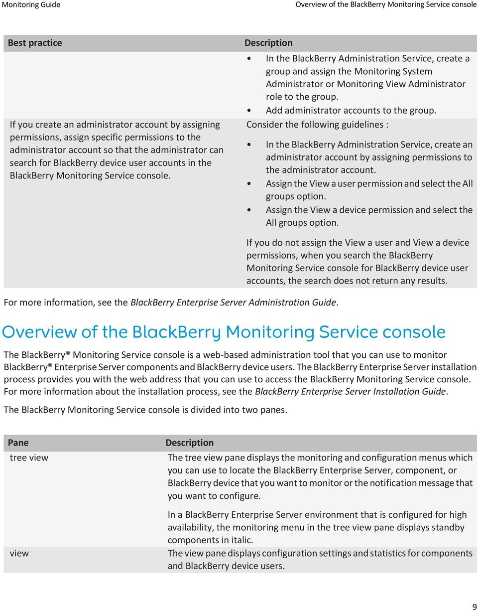 Description In the BlackBerry Administration Service, create a group and assign the Monitoring System Administrator or Monitoring View Administrator role to the group.