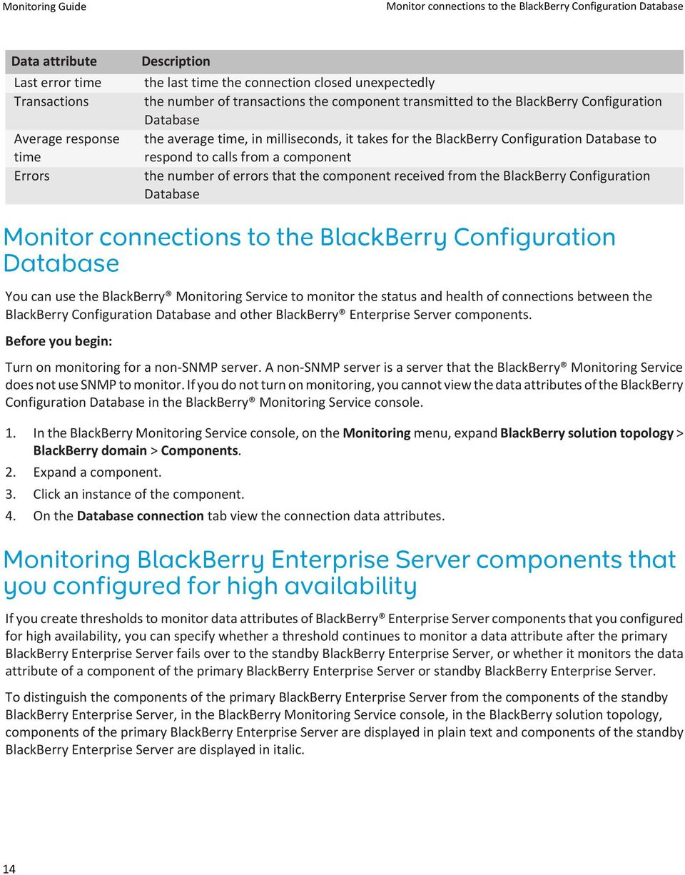 from a component the number of errors that the component received from the BlackBerry Configuration Database Monitor connections to the BlackBerry Configuration Database You can use the BlackBerry