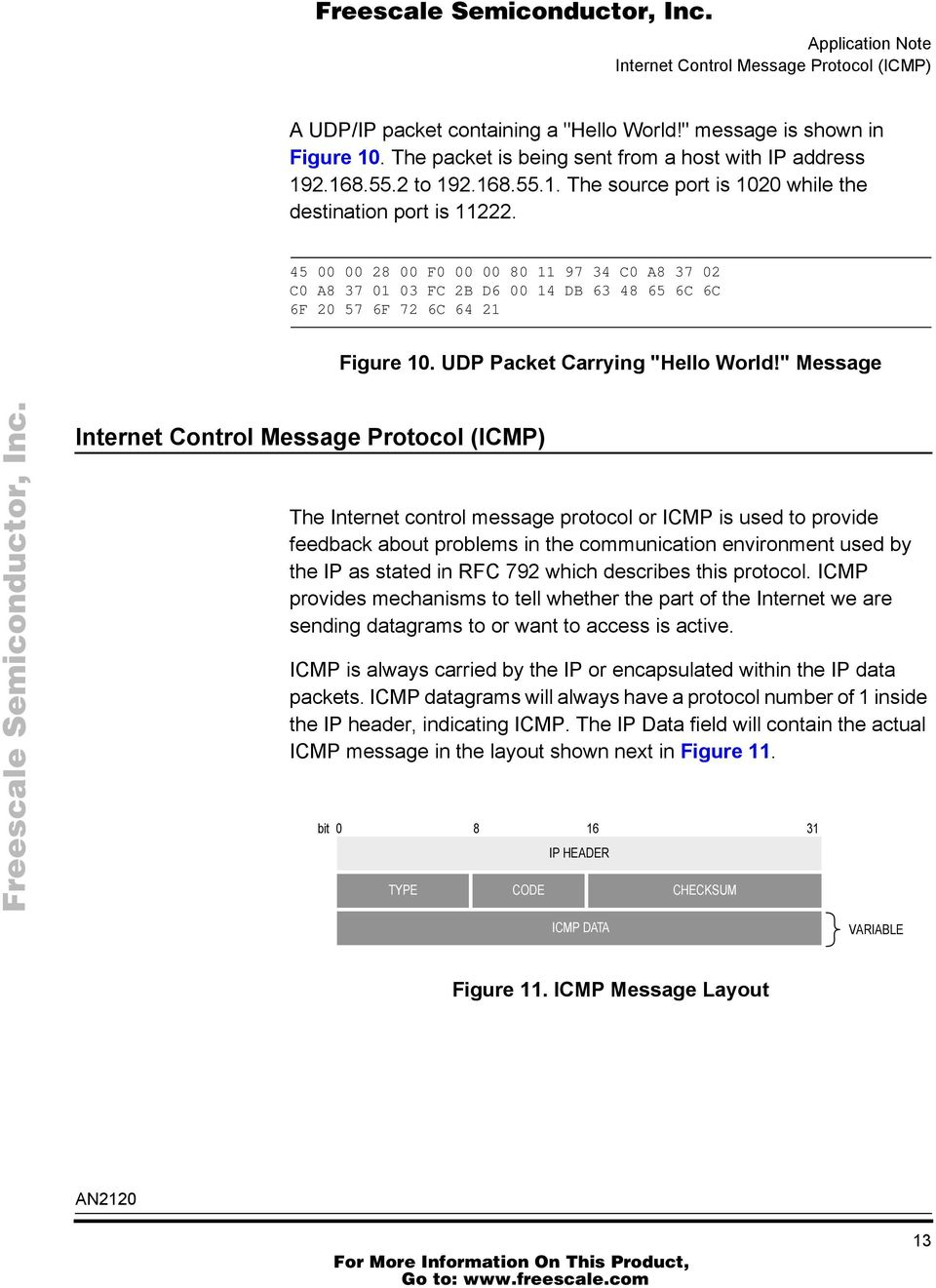 """ Message Internet Control Message Protocol (ICMP) The Internet control message protocol or ICMP is used to provide feedback about problems in the communication environment used by the IP as stated"